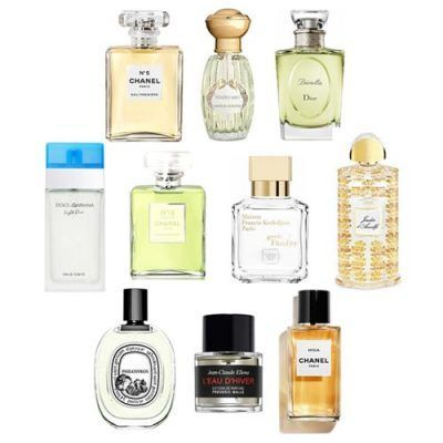 Aromatherapy & Perfumes